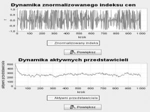Wykres dynamiki znormalizowanego indeksu cen, oraz dynamiki aktywnych przedstawicieli dla symulacji o długości 1000 kroków.